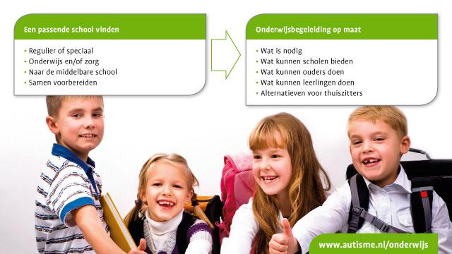Banner Autisme En Onderwijs